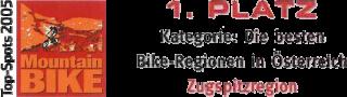 Beste Bike-Region